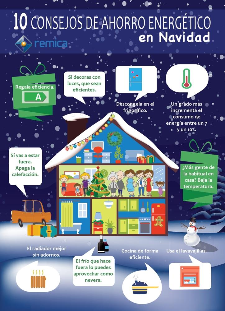 ahorrando energia en navidad